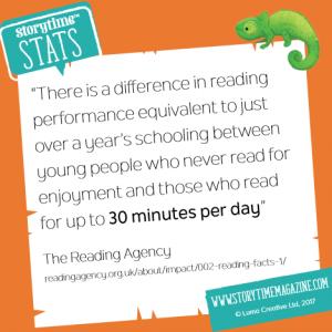 storytime_school_magazines_literacy_stat1_www.storytimeforschools.com