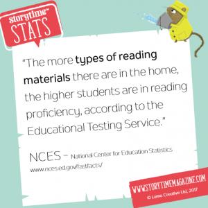 storytime_school_magazines_literacy_stat3_www.storytimeforschools.com