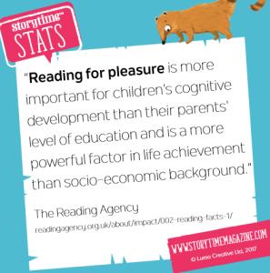 storytime_school_magazines_literacy_stat4_www.storytimeforschools.com